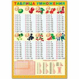 """Плакат настенный Русский Дизайн """"Таблица умножения"""", 490*690мм"""