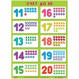 """Плакат настенный А2 """"Цифры - счет от 11 до 20"""""""