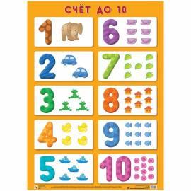 """Плакат настенный А2, Мозаика-Синтез """"Цифры - счет от 1 до 10"""""""